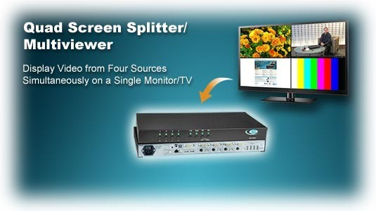 Quad screen splitter/ multiviewer