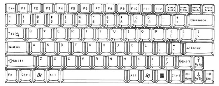 Keyboard Layout Drawing - English (US)
